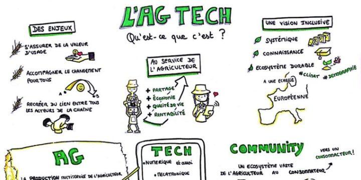 """L'association AgTech Community répond à la question """"L'Agtech : c'est quoi ?"""""""